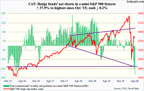 8hedge_funds_sp500
